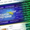 El partido gobernante denuncia un ataque a su web el día de las elecciones