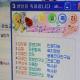 Corea del Norte también tiene sus redes sociales miren como el el facebook de Ellos