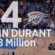 Video lo mas rico dela NBA Segun Forber enterate :The NBA's Highest Earning Players 2014! (Forbes List)