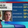 Quien es tu favorito para la proxima eleciones ¿Quién es más fuerte, Clinton u Obama?